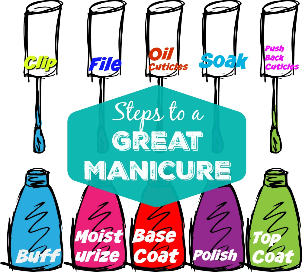 Steps to a Great Manicure - Beauty Awesome